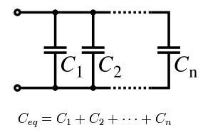 energia totala formula